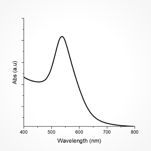 Gold Nanoparticles 15nm Graph - 1