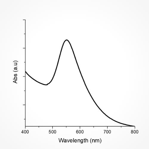 Gold Nanoflowers 50nm - Graph 1