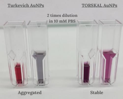 Turkevich vs TORSKAL's Gold Nanoparticles